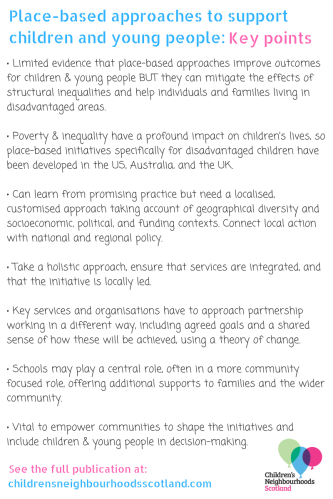 """Image with key points (edited) from the Place-based approaches to support children and young people Literature review' Text says: • Limited evidence that place-based approaches improve outcomes for children & young people BUT they can mitigate the effects of structural inequalities and help individuals and families living in disadvantaged areas. • Poverty & inequality have a profound impact on children's lives, so place-based initiatives specifically for disadvantaged children have been developed in the US, Australia, and the UK. • Can learn from promising practice but need a localised, customised approach taking account of geographical diversity and socioeconomic, political, and funding contexts. Connect local action with national and regional policy. • Take a holistic approach, ensure that services are integrated, and that the initiative is locally led. • Key services and organisations have to approach partnership working in a different way, including agreed goals and a shared sense of how these will be achieved, using a theory of change. • Schools may play a central role, often in a more community focused role, offering additional supports to families and the wider community. • Vital to empower communities to shape the initiatives and include children & young people in decision-making."""""""